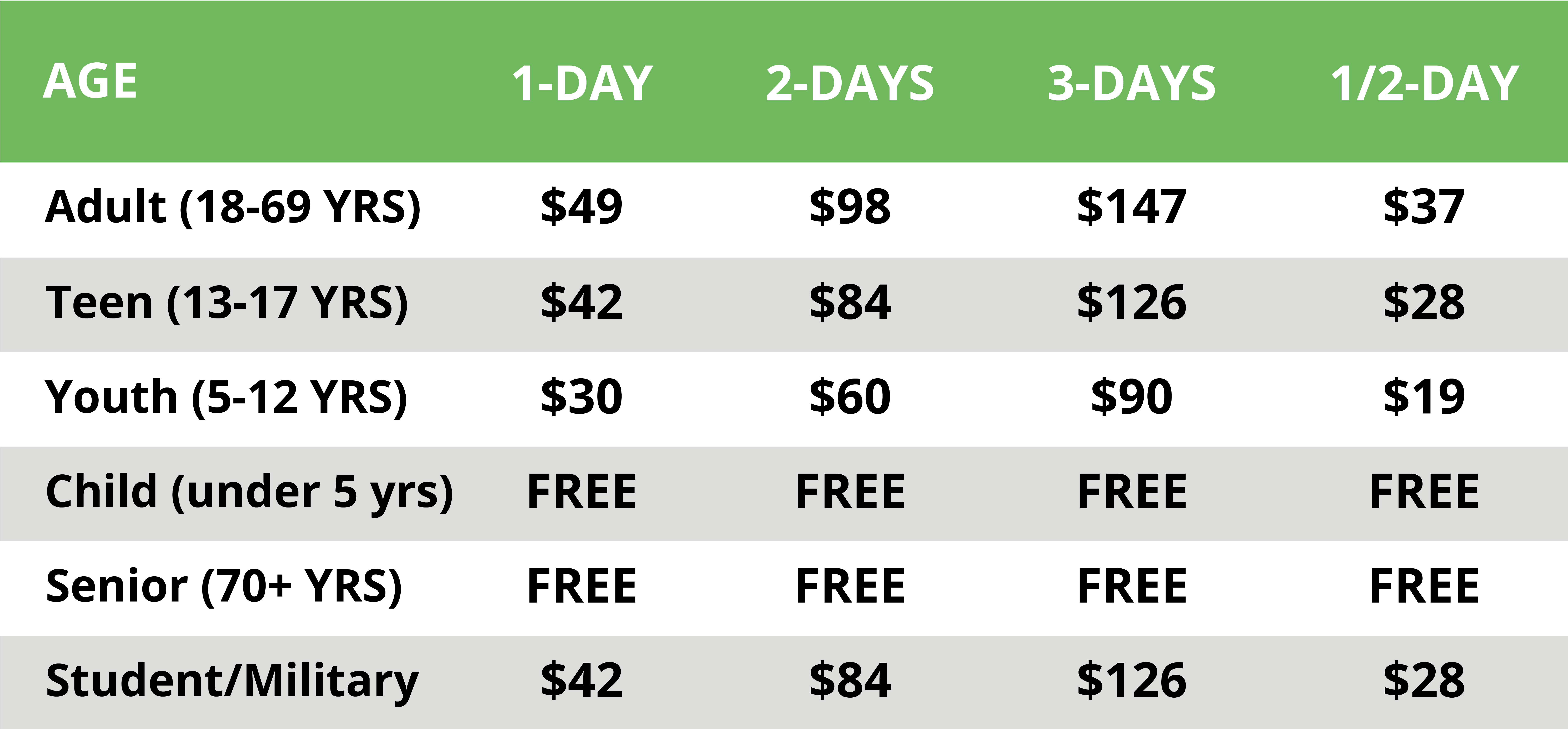 2019/2020 Lift Ticket Pricing